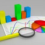 Metode Praktis Untuk Mengukur Dampak Pelatihan Karyawan Terhadap Perkembangan Bisnis